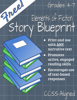 Narrative Blueprint - FREE Elements of Fiction Graphic Organizer