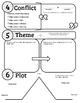 Narrative Blueprint - FREE Elements of Fiction Graphic Organizer