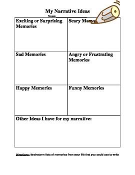 Narrative Brainstorming Graphic Organizer