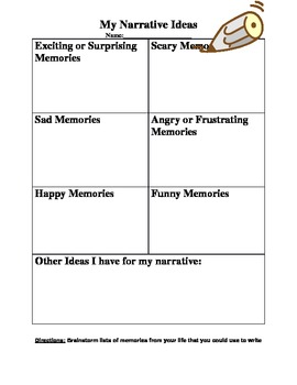 Narrative Brainstorming Graphic Organizer