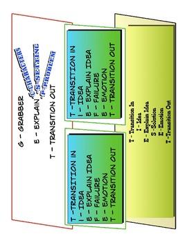 Narrative Chart