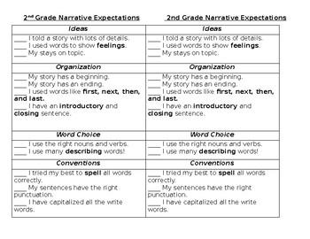 Narrative Checklist