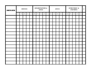 Narrative Checklist Rubric