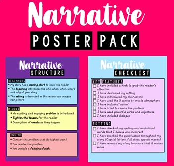 Narrative Checklist & Structure Poster