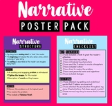 Narrative Checklist & Structure Poster