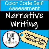 Narrative Color Coded Self Assessment and Partner Check