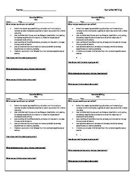 Narrative Conference Form