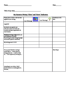 Narrative Reflection/Conference sheet