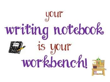 Narrative Craft - A TC Aligned Personal Narrative Writing Unit