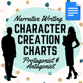 Narrative & Creative Writing: Character Creation Charts - Characterization