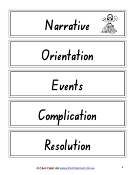 Narrative Ebook - Parts of Speech/Genre/Text Type Resource - 47 pages