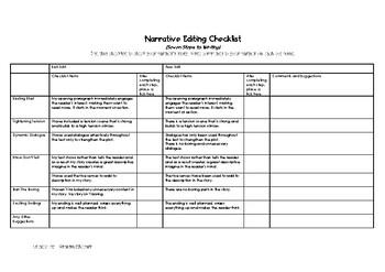 Narrative Editing Checklist