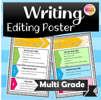 Narrative Editing Poster