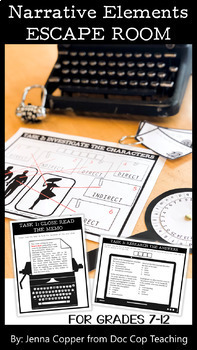Literary Analysis Escape Room (Breakout) for Grades 9-12