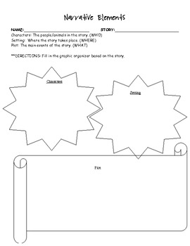 Narrative Elements Graphic Organizer