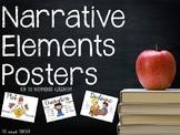 Narrative Elements Visual Aid Posters
