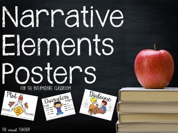 Narrative Elements Visual Aid Posters