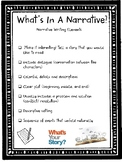 Narrative Elements Writing Poster