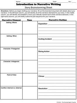 Narrative Essay (CCSS Aligned - Grades 7-10)