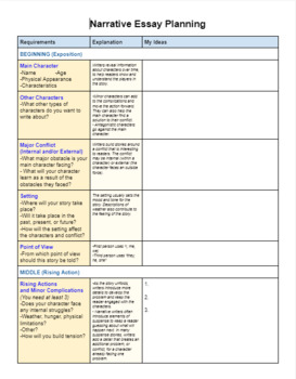 personal narrative graphic organizer 2nd grade