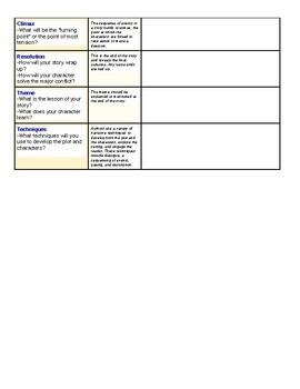 Narrative Essay Planning Sheet