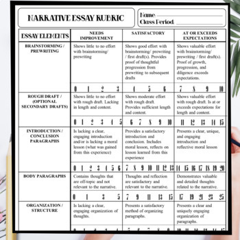 Narrative writing student and teacher rubric by your best drafts