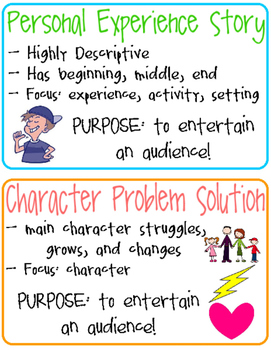 Narrative & Expository Posters