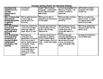 Narrative Fantasy Writing Rubric using Common Core Standards W5.3, W4.3