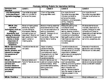 Narrative Fantasy Writing Rubric using Common Core Standar