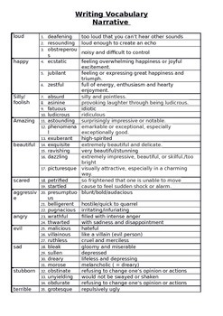 Narrative/Fiction Powerful Vocabulary - EDITABLE