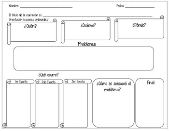 Narrative & Fictional Writing Graphic Organizer