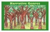 Narrative Genre Forest Poster