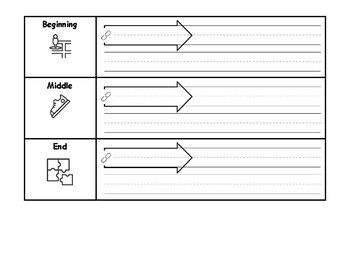 Narrative Graphic Organizer- First Grade