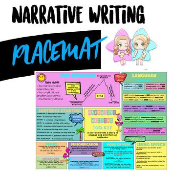 Narrative (Imaginative) Writing Toolkit Placemat