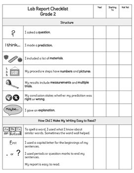 Narrative, Informational, and Opinion Writing Checklists