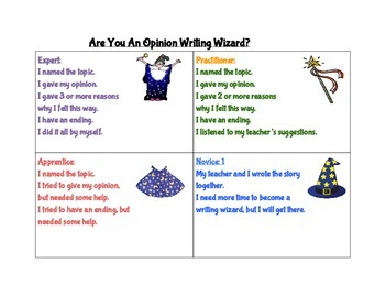 Narrative, Informational and Opinion Writing Rubrics