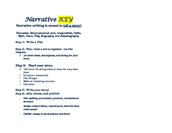 Narrative Interactive Journal Notes