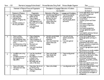 Narrative Langauge Rubric - Common Core Standards Based