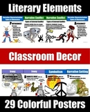 Classroom Decorations Literary Elements Poster Set