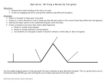 Narrative Essay Writing : Mixed Up Fairytale