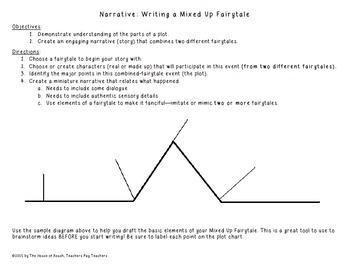 Narrative Essay Writing : Mixed Up Fairytale
