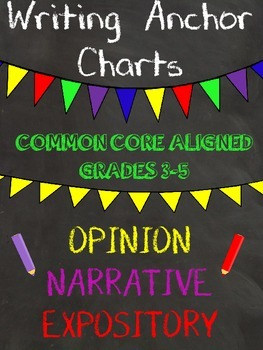 Narrative, Opinion, & Expository Anchor Charts, Organizers