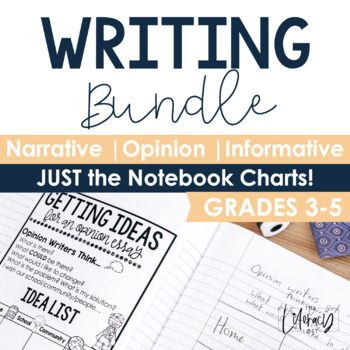 Narrative, Opinion, & Informational Writing Bundle-JUST the Notebook Charts