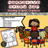 Graphic Organizer:  Narratives