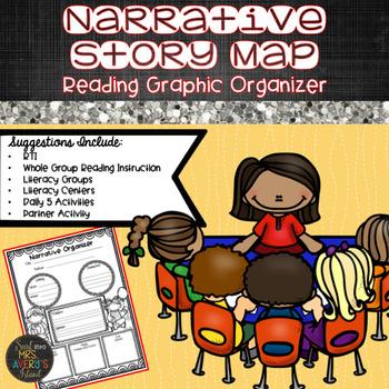 Graphic Organizer:  Narratives