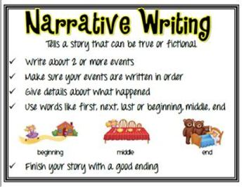 narrative persuasive and informative writing anchor