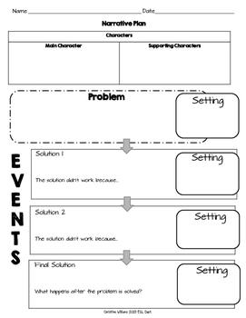Narrative Plan Graphic Organizer and Checklist