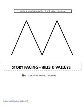 Narrative Planning Flip Book