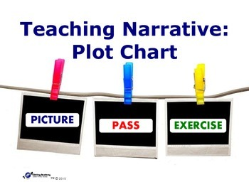 Plot Chart: Narrative Picture Pass Exercise, Short Story