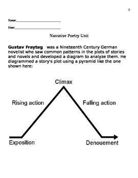 Narrative Poetry Explication Worksheet Bundle